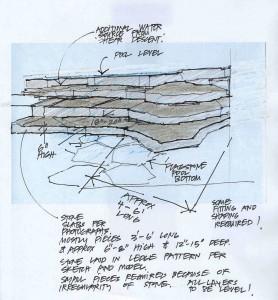 BLEU detail sketch